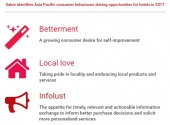 Behavioural trends amongst APAC consumers: Sabre